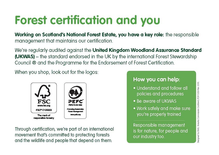 Digital image showing text about forest certification